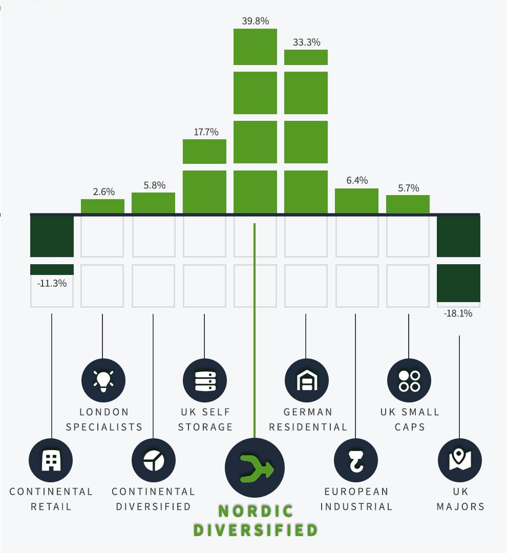 Infographic_Chart 3-1
