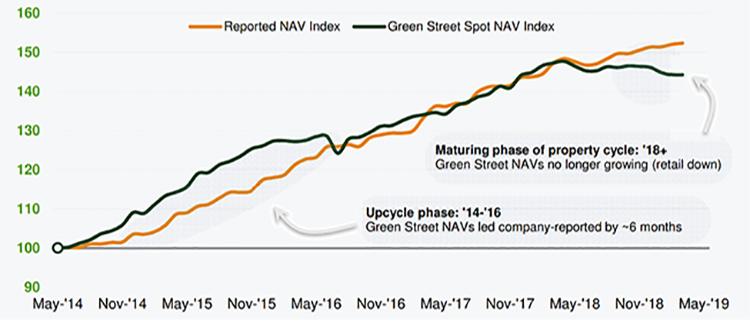 NAVigationLight_graph